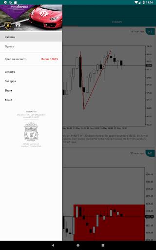 Forex Signals -  InstaForex screenshots 6