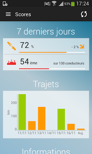 Drivexpert Mobile