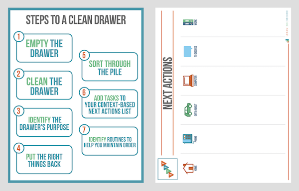 Click here to get access to your Clean Your Drawers Printable!