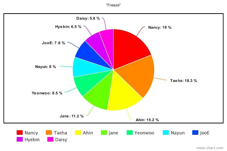 meta-chart (62)