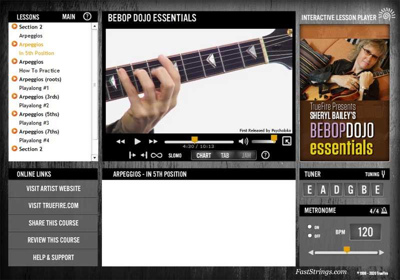 Sheryl Bailey - Bebop Dojo: Essentials