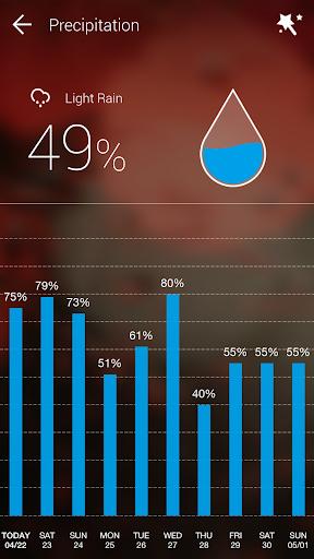GO Weather Forecast & Widgets screenshot 5