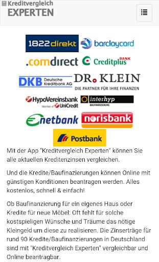 Kreditvergleich Experten
