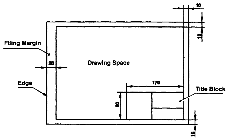 Layout of sheet for class work