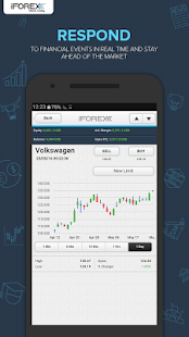 Iforex mobile application