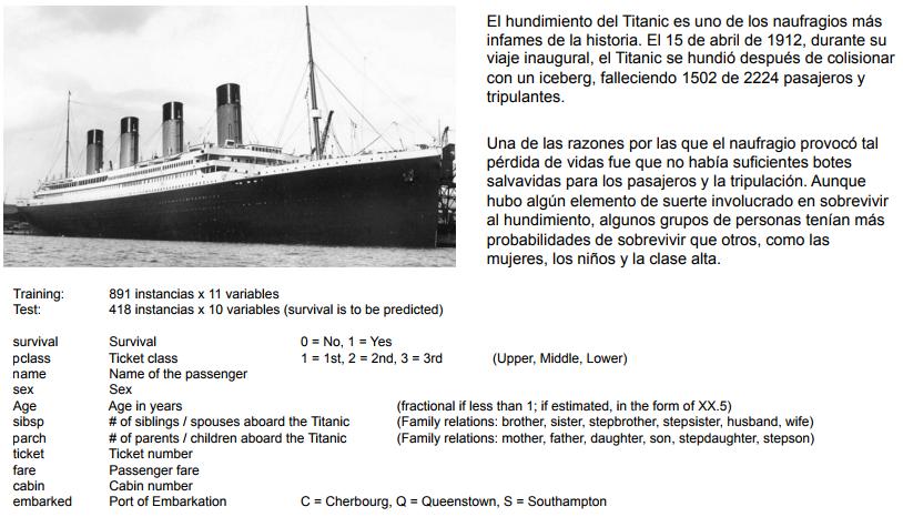 Dataset del Titanic