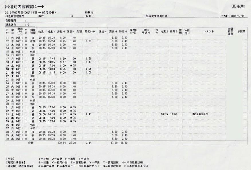 出退勤確認シート2019年7月
