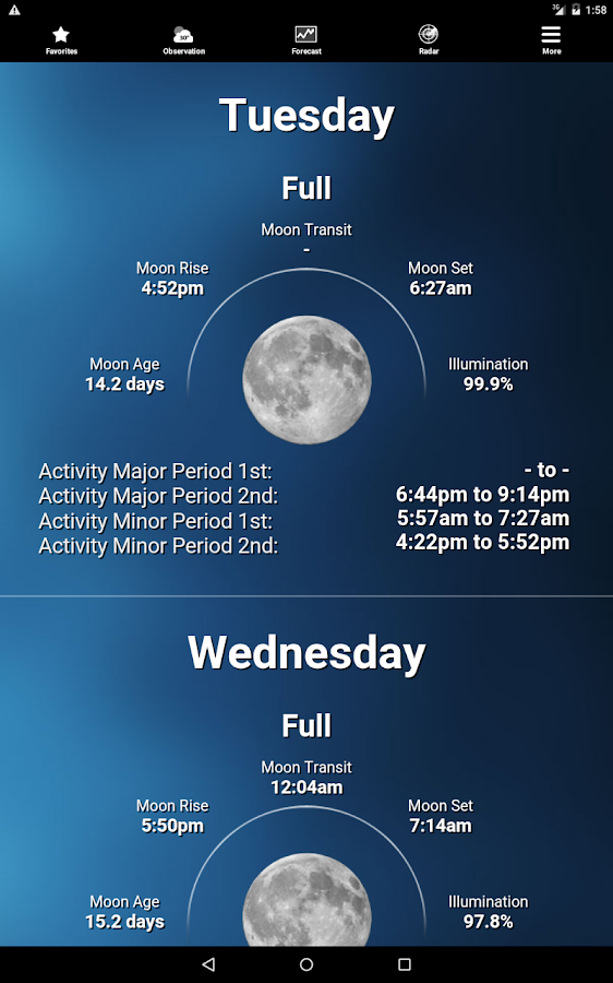 Australian Weather and Widgets- screenshot