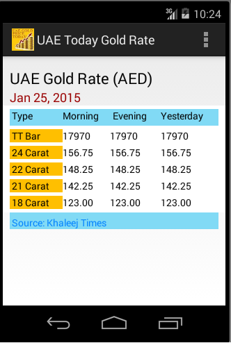 Uae Gold Price Aed Today Screenshot 1