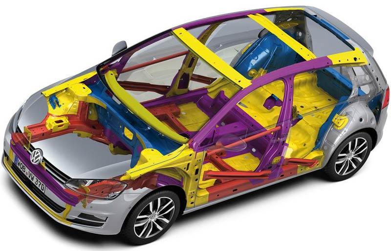 пассивная безопасность кузова авто