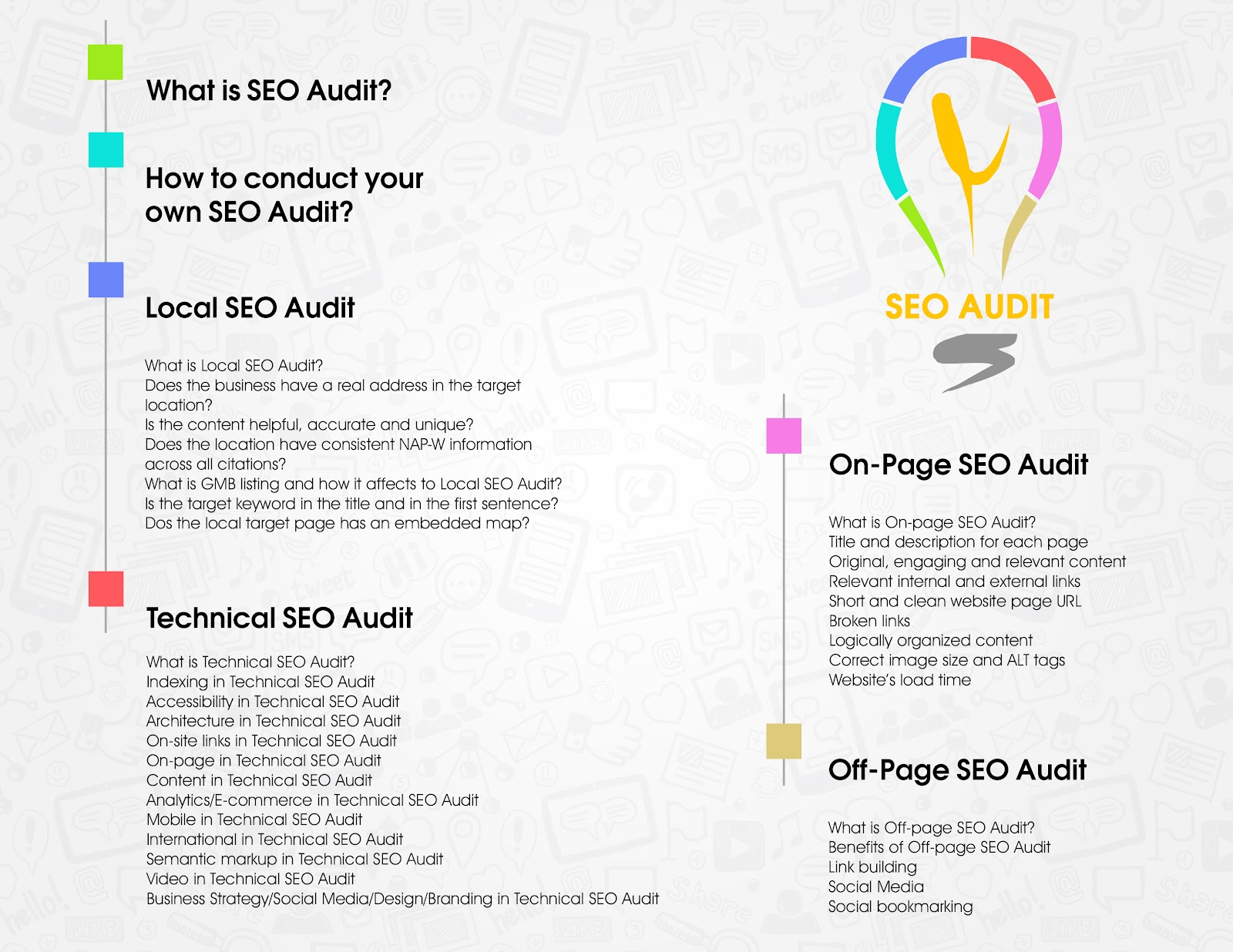 what-is-seo-audit