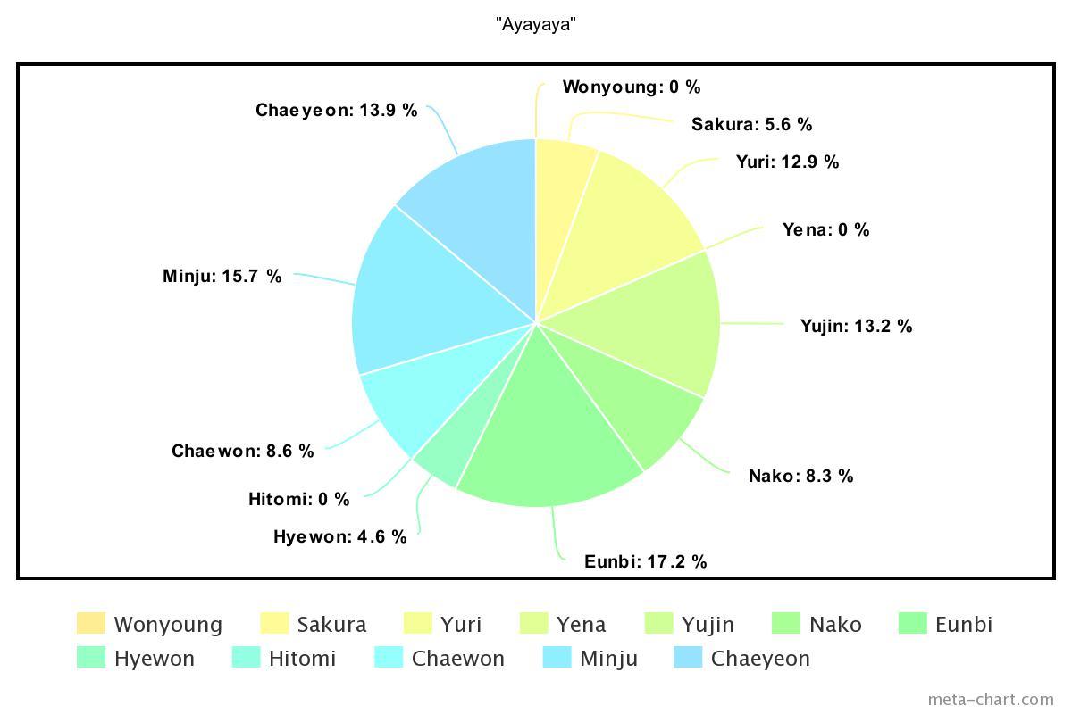 meta-chart - 2021-01-23T170305.938