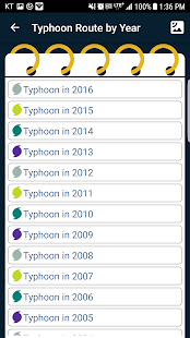 Typhoon - náhled