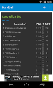 Handball Bayern- screenshot thumbnail