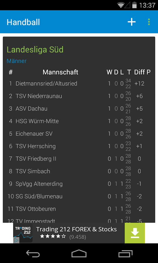 Handball Bayern- screenshot