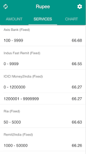 Rupee Exchange Rates- screenshot thumbnail