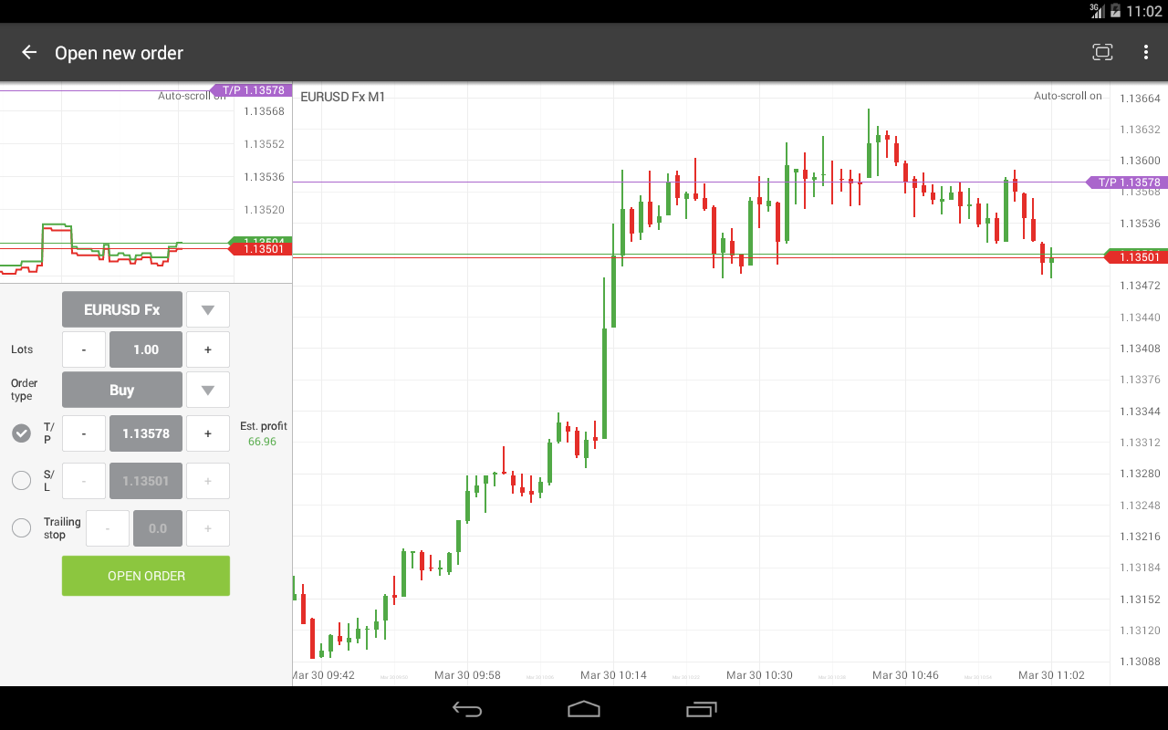 Forex factory google play