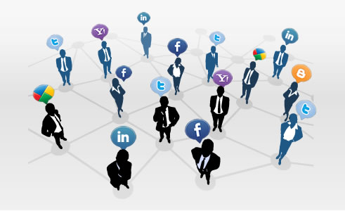 Social Recruiting: The Future Of Recruitment