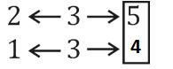 Reasoning Quiz For IBPS Clerk Prelims in Malayalam [10.08.2021]_110.1