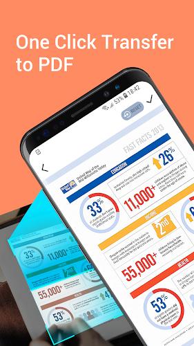 Smart Scan – PDF Scanner, Free files Scanning Android App Screenshot