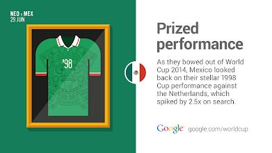 Photo: Mexico takes a trip down memory lane. #MEX #GoogleTrends http://goo.gl/y9fCQj