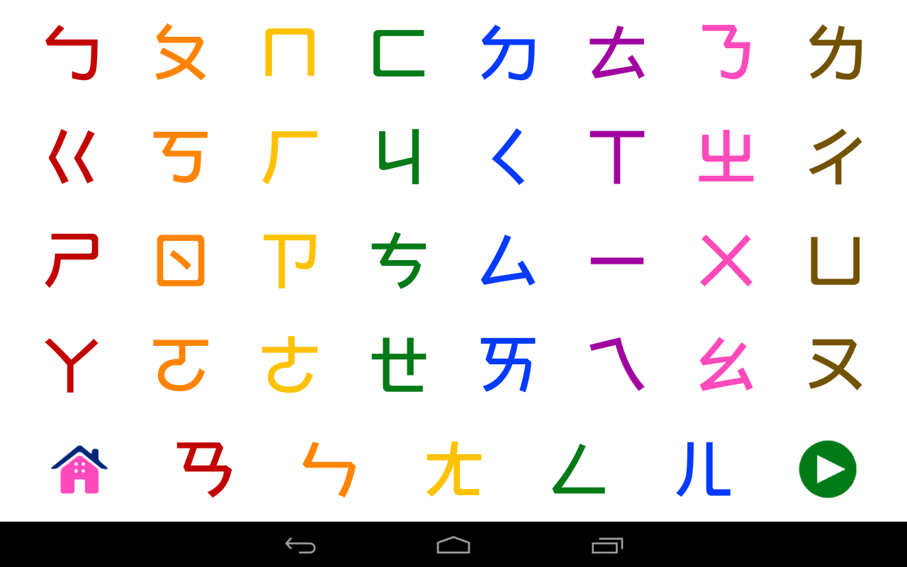 chinese alphabets in english