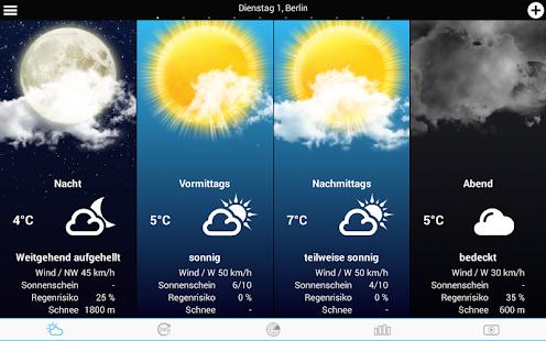 Wetter.Com.De Köln