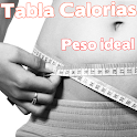Tabla de Calorias Peso Ideal icon