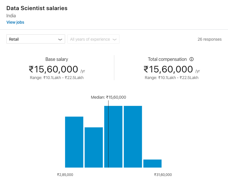 Data-Scientist-Salary-4