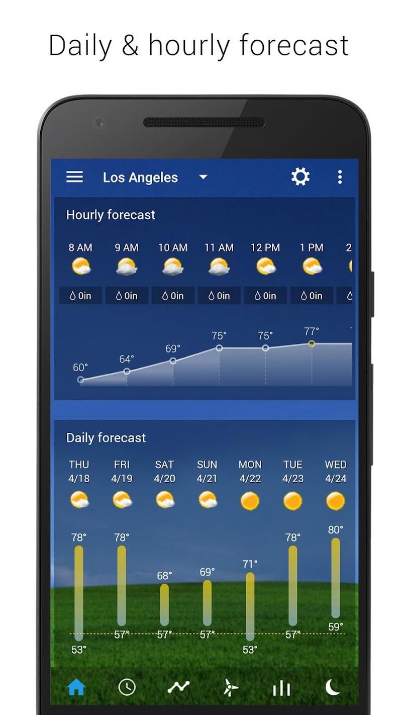 Sense V2 Flip Clock & Weather Screenshot 2