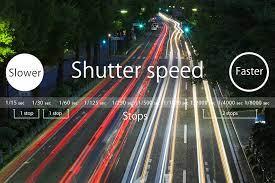 Camera Basics #2: Shutter Speed