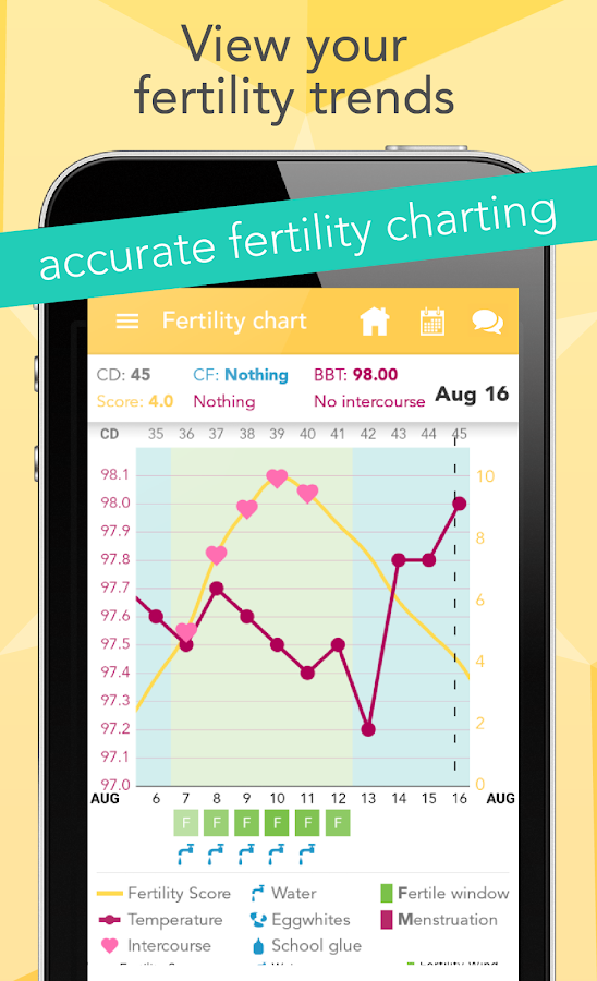 Ovia Fertility Tracker App- screenshot