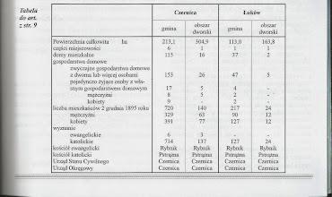 """Photo: """"Znak Pokoju"""" nr 143, wrzesień 2012, s. 11"""