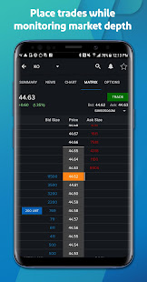 TradeStation – Trade and Invest