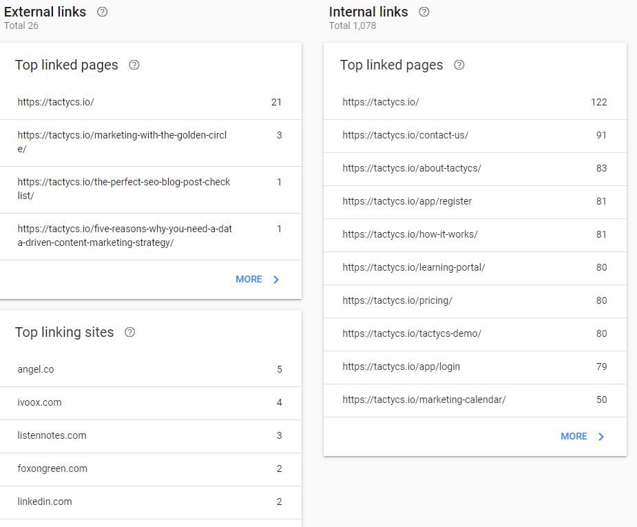 Google Search Console sitelinks report
