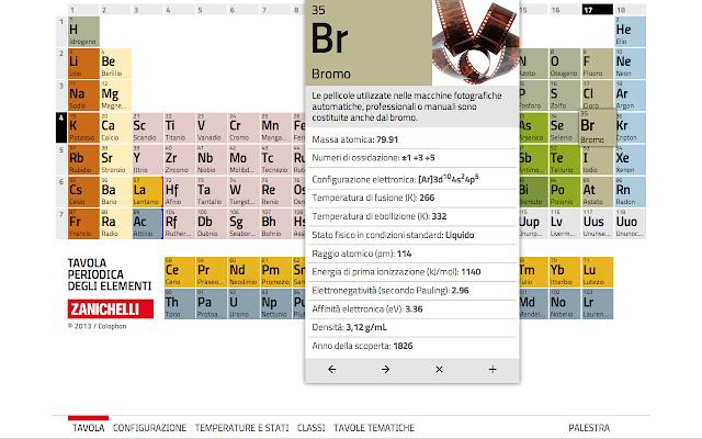 Tavola periodica degli elementi zanichelli chrome web store - Tavola periodica degli elementi stampabile zanichelli ...