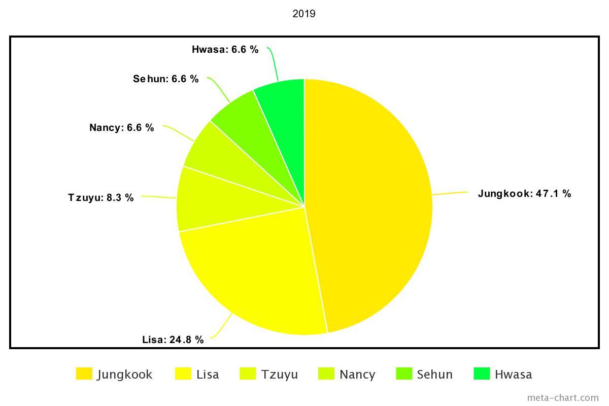 meta-chart - 2021-03-01T195452.092