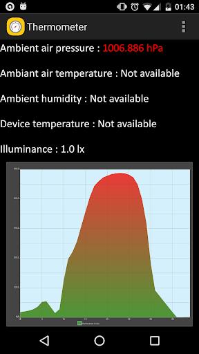 晴雨表溫度計