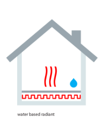 Example of water based  radiant heating in home