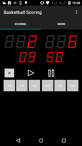 Basketball Scoring