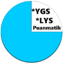 YGS-LYS Puan Hesaplama 2016 icon