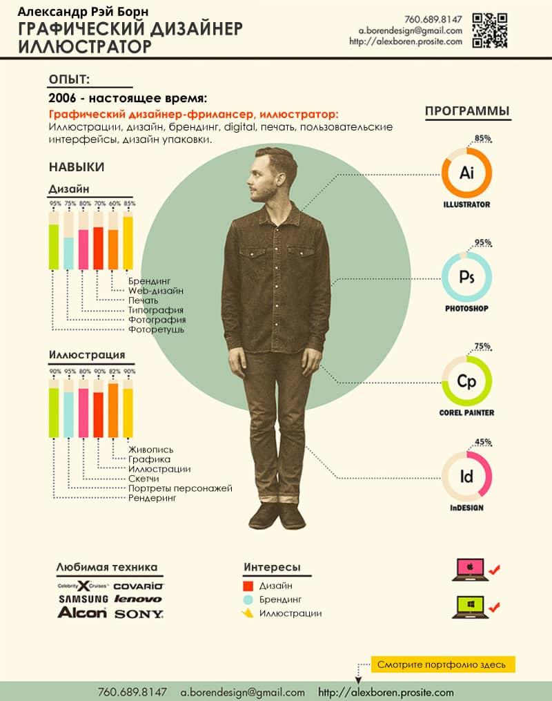 Резюме-инфографика