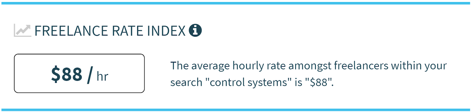 Average Freelance Rate of a Control Systems Engineer