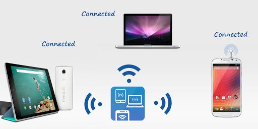 WiFi熱點網絡共享