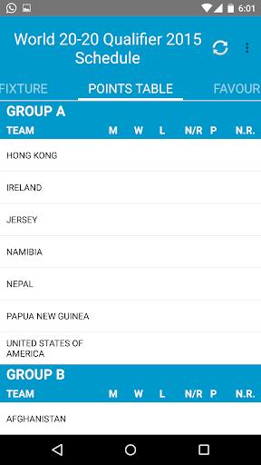 T20 Qualifier 2015