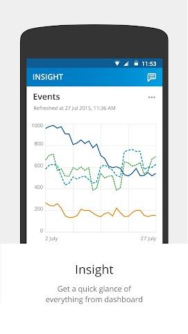 android MAXPRO Cloud Screenshot 0