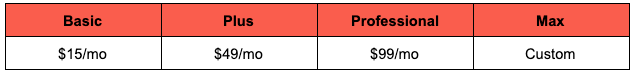 GetResponse price breakdown image