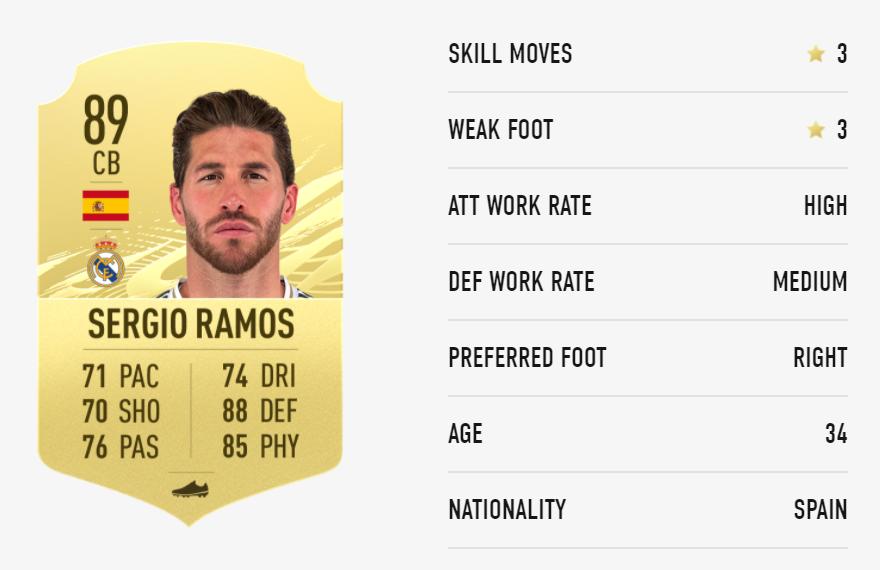 FIFA 21 Ramos