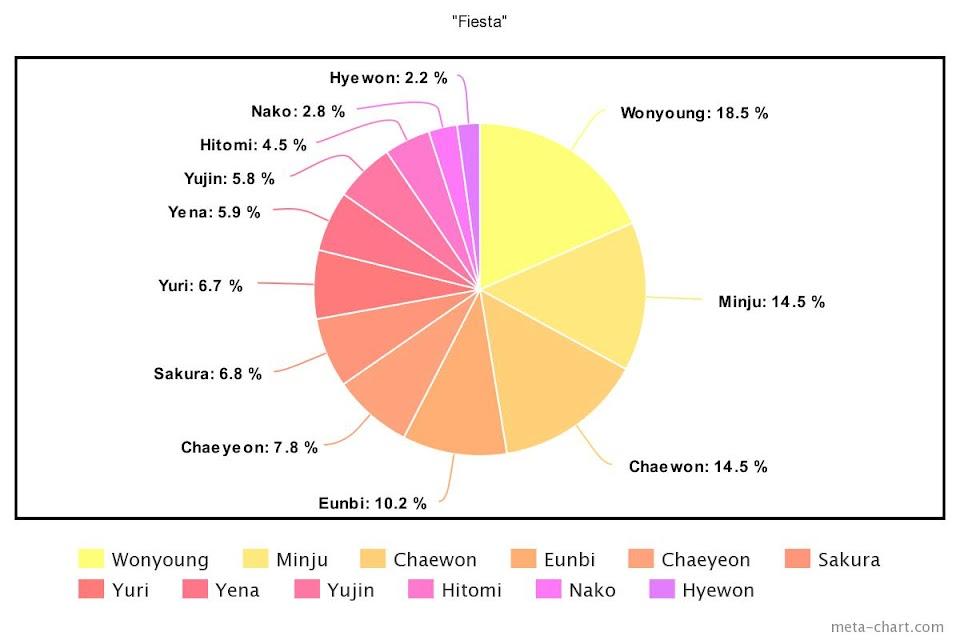 meta-chart - 2021-02-02T204631.039