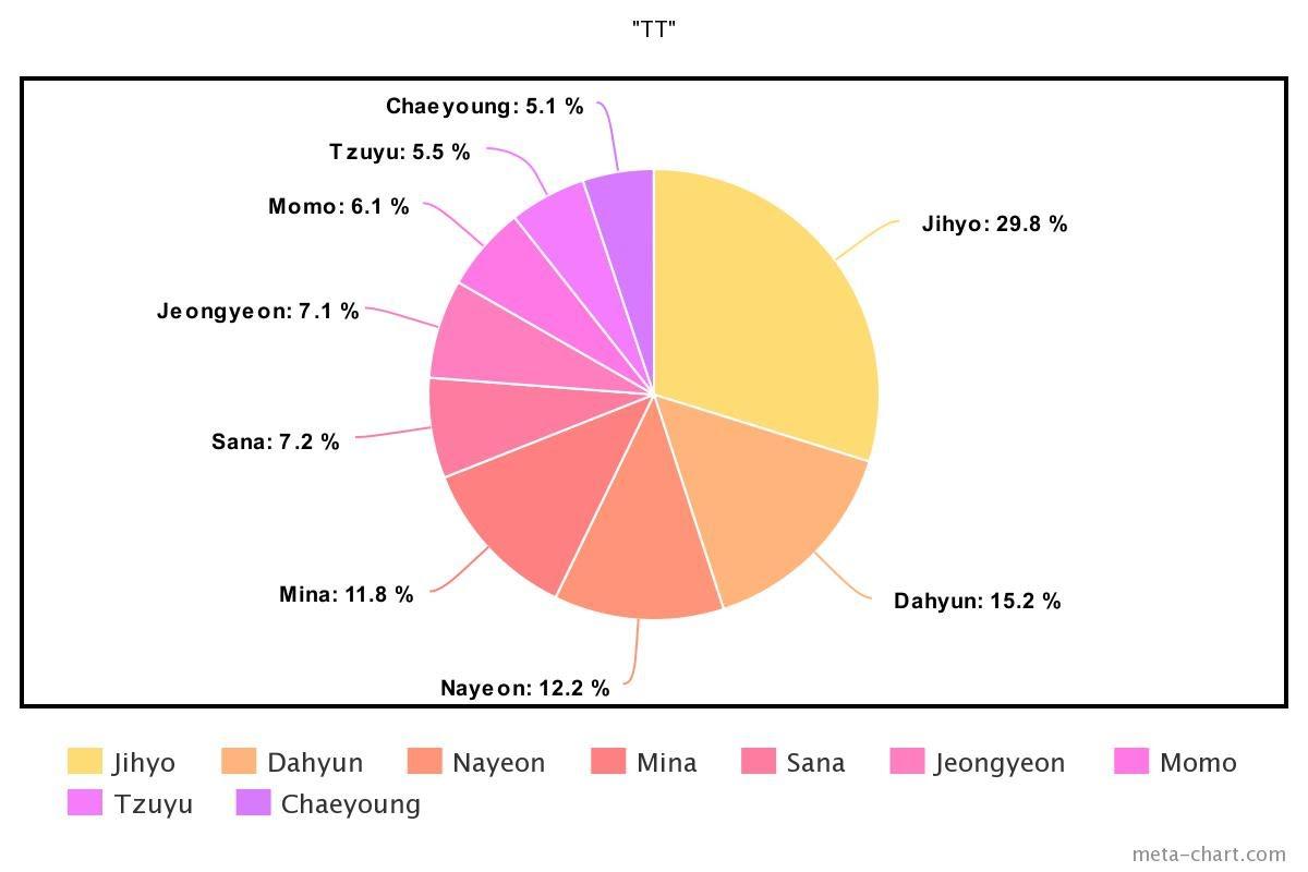 meta-chart - 2021-02-09T234141.792